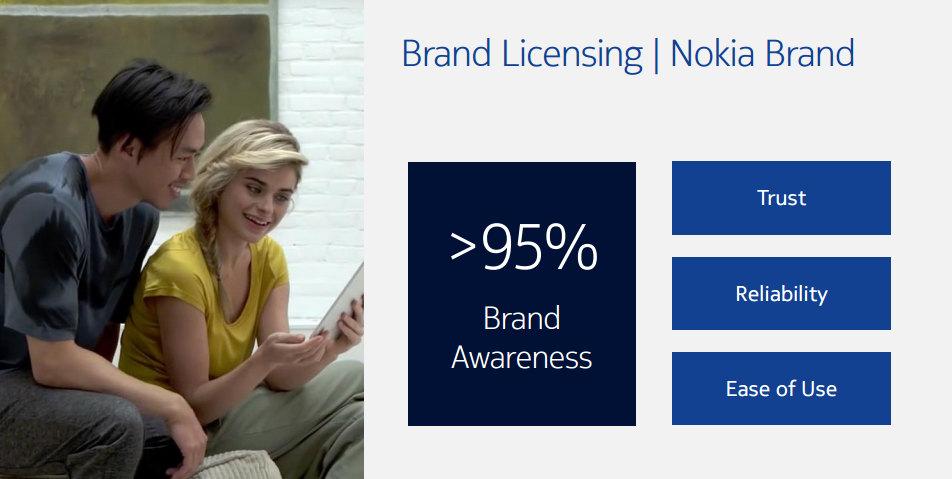 nokias branding strategy