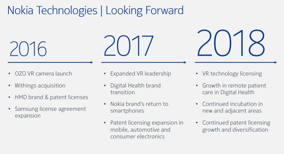 Incoming: Nokia Branded Smartphones In 2017   TechTree com
