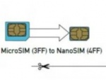 TechTree Blog: Convert Your Regular SIM Into A Nano-SIM For Use With The Apple iPhone 5