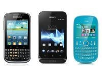 Top 5 Phones Under Rs 10,000 (October 2012)